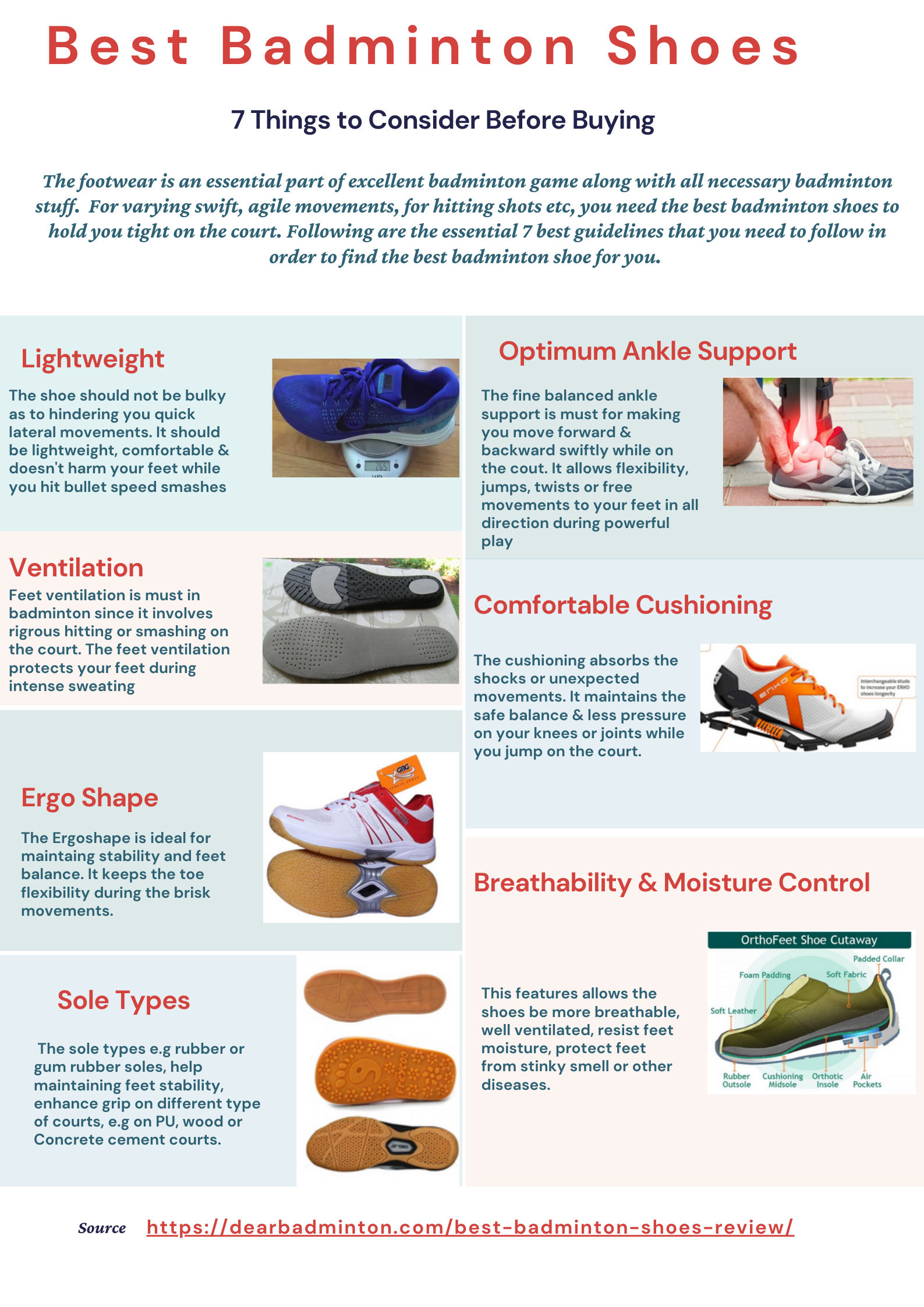 Best Badminton shoes buyers Guide, tips